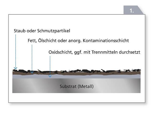 Funktionsprinzip Laser Abbildung 1