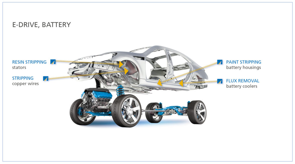 E-Drive, Battery