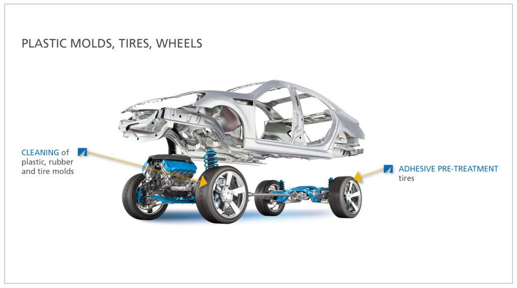 Plastic Molds, Tires, Wheels