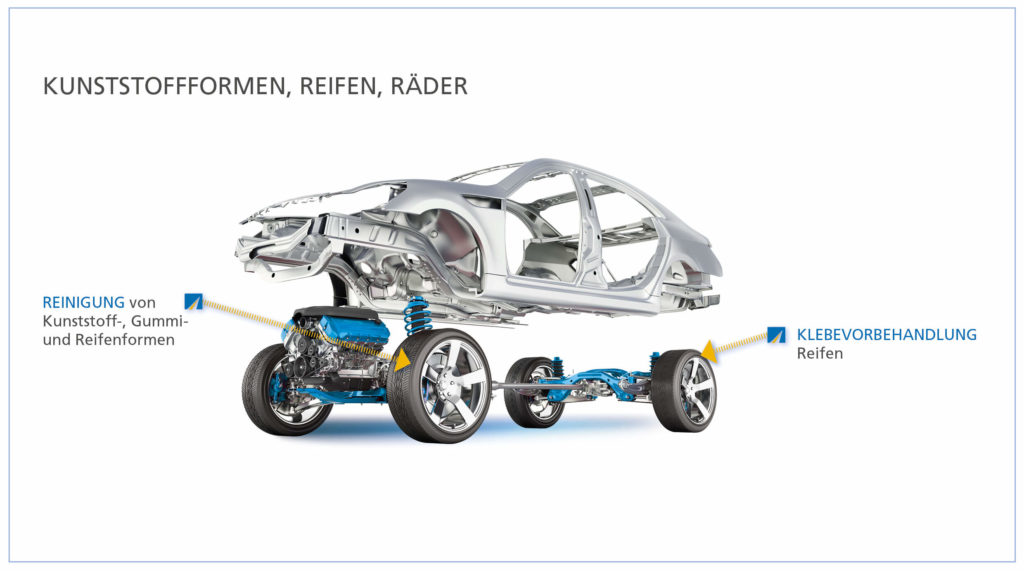 Laserreinigung von Kunststoffformen, Gummiformen, Reifenformen
