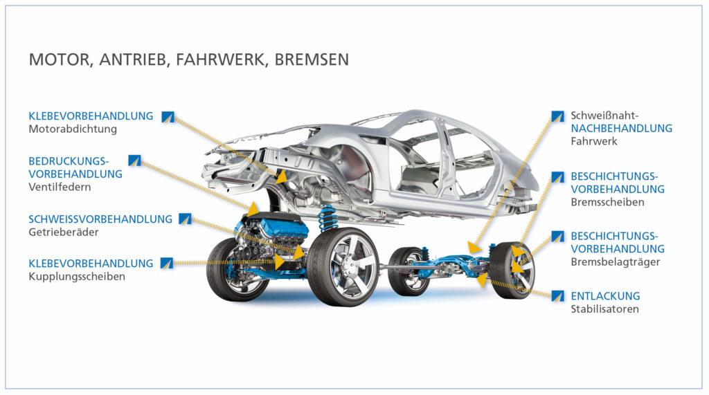 Vorbehandlung Motor, Ventilfedern, Kupplung, Fahrwerk, Bremsscheiben, Bremsbelagtraeger